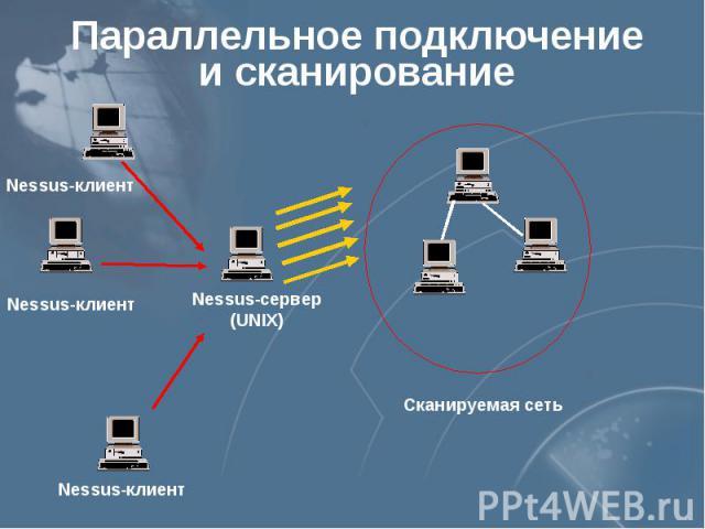Параллельное подключение и сканирование