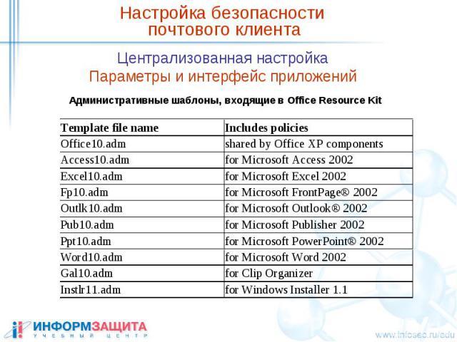 Настройка безопасности почтового клиента Централизованная настройка Параметры и интерфейс приложений
