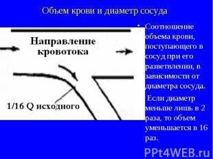 Объем крови и диаметр сосуда Соотношение объема крови, поступающего в сосуд при