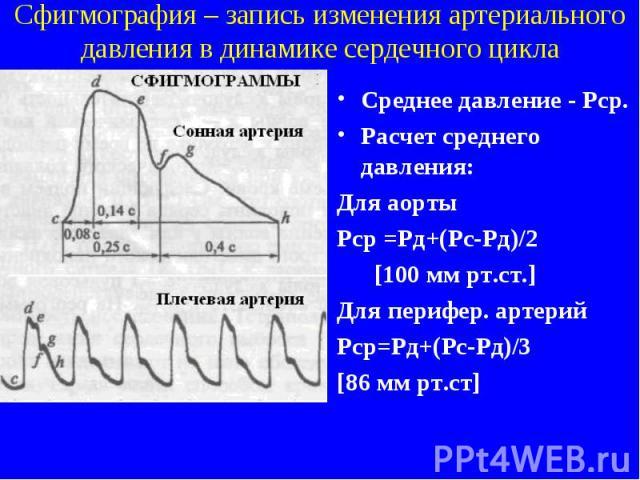 Сфигмография – запись изменения артериального давления в динамике сердечного цикла Среднее давление - Рср. Расчет среднего давления: Для аорты Рср =Рд+(Рс-Рд)/2 [100 мм рт.ст.] Для перифер. артерий Рср=Рд+(Рс-Рд)/3 [86 мм рт.ст]