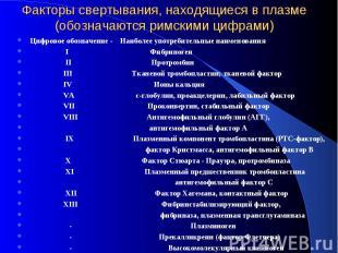 Факторы свертывания, находящиеся в плазме (обозначаются римскими цифрами) Цифров