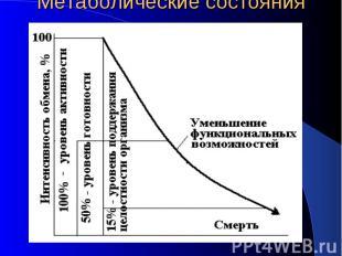 Метаболические состояния клеток