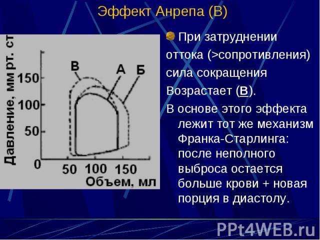 При затруднении При затруднении оттока (>сопротивления) сила сокращения Возрастает (В). В основе этого эффекта лежит тот же механизм Франка-Старлинга: после неполного выброса остается больше крови + новая порция в диастолу.