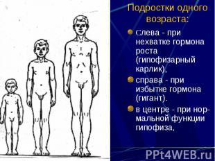 Подростки одного возраста: Слева - при нехватке гормона роста (гипофизарный карл