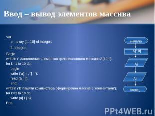 Ввод – вывод элементов массива Var a : array [1..10] of integer; i : integer; Be