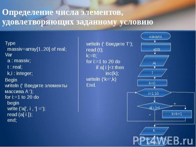 Определение числа элементов, удовлетворяющих заданному условию Type massiv=array[1..20] of real; Var a : massiv; t : real; k,i : integer; Begin writeln (' Введите элементы массива A '); for i:=1 to 20 do begin write ('a[', i , '] ='); read (a[ i ]); end;