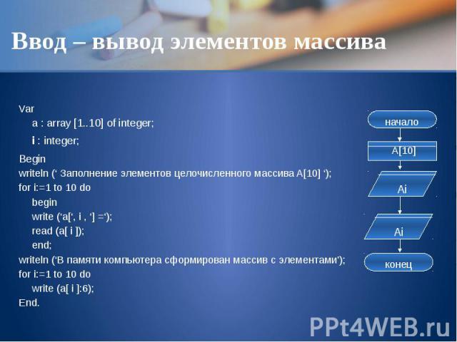 Ввод – вывод элементов массива Var a : array [1..10] of integer; i : integer; Begin writeln (' Заполнение элементов целочисленного массива A[10] '); for i:=1 to 10 do begin write ('a[', i , '] ='); read (a[ i ]); end; writeln ('В памяти компьютера с…