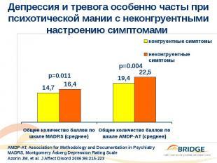 Депрессия и тревога особенно часты при психотической мании с неконгруентными нас
