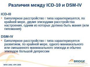 Различия между ICD-10 и DSM-IV ICD-I0 Биполярное расстройство I типа характеризу