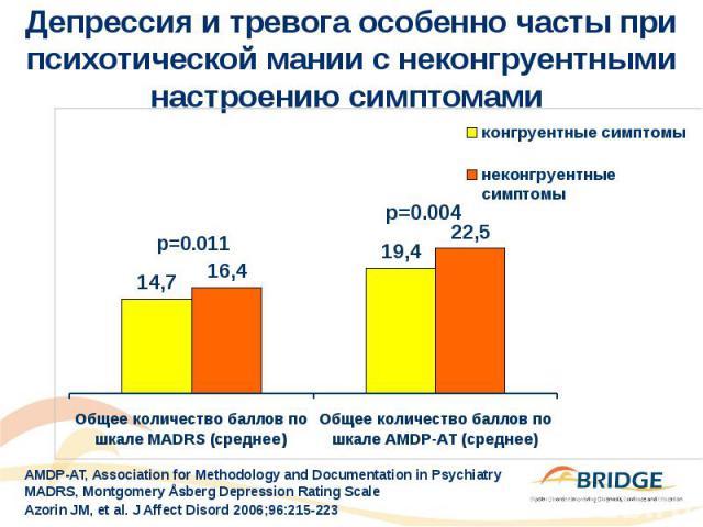 Депрессия и тревога особенно часты при психотической мании с неконгруентными настроению симптомами