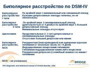 Биполярное расстройство по DSM-IV