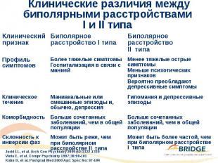 Клинические различия между биполярными расстройствами I и II типа