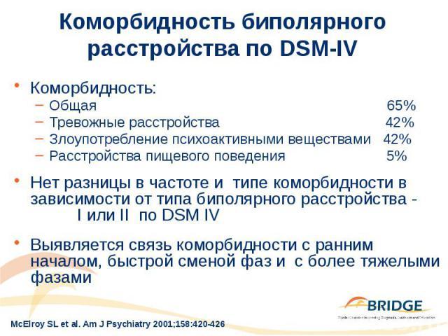 Коморбидность биполярного расстройства по DSM-IV Коморбидность: Общая 65% Тревожные расстройства 42% Злоупотребление психоактивными веществами 42% Расстройства пищевого поведения 5% Нет разницы в частоте и типе коморбидности в зависимости от типа би…