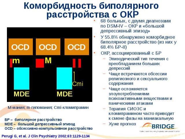 Коморбидность биполярного расстройства с ОКР 68 больных, с двумя диагнозами по DSM-IV – ОКР и «большой депрессивный эпизод» У 55.8% обнаружено коморбидное биполярное расстройство (из них у 68.4% БР-II) ОКР, ассоциированный с БР Эпизодический тип теч…