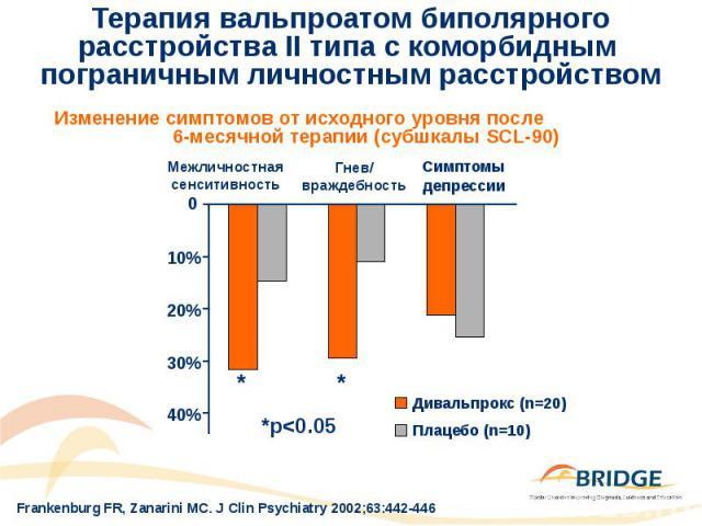 Терапия вальпроатом биполярного расстройства II типа с коморбидным пограничным личностным расстройством