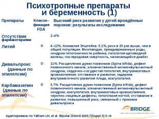 Психотропные препараты и беременность (1)