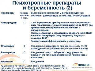 Психотропные препараты и беременность (2)