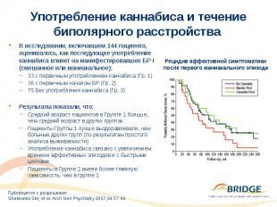 Употребление каннабиса и течение биполярного расстройства
