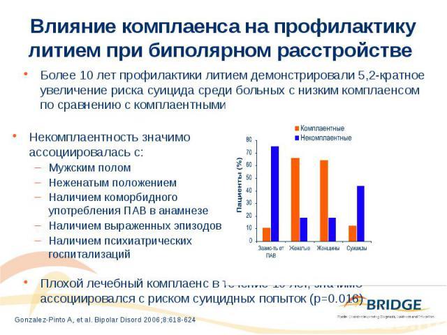 Влияние комплаенса на профилактику литием при биполярном расстройстве