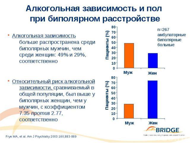 Алкогольная зависимость и пол при биполярном расстройстве