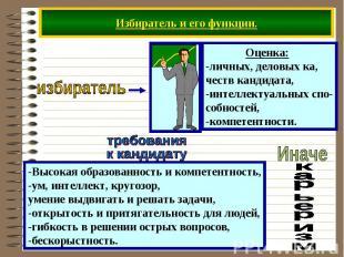 Избиратель и его функции.