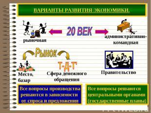 ВАРИАНТЫ РАЗВИТИЯ ЭКОНОМИКИ.