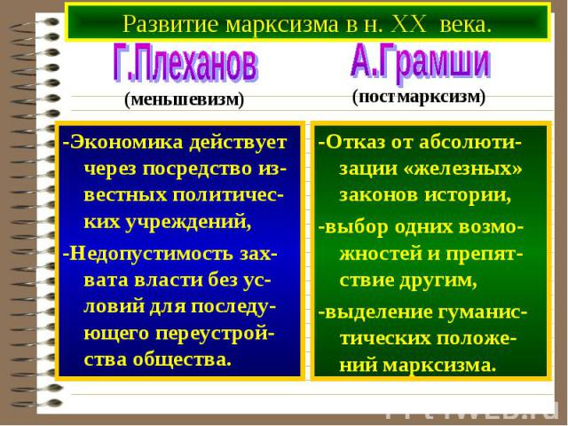 Развитие марксизма в н. XX века.