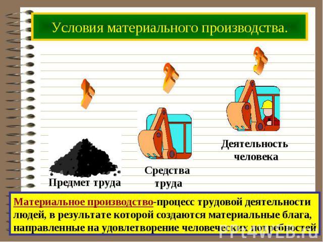Условия материального производства.