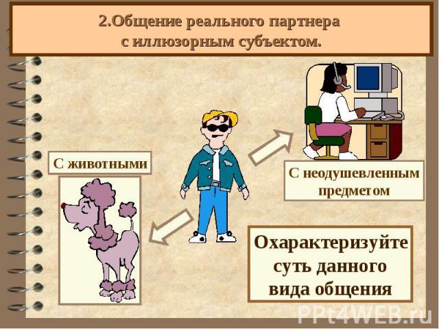 2.Общение реального партнера с иллюзорным субъектом.