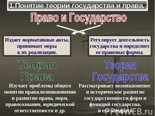 1.Понятие теории государства и права.