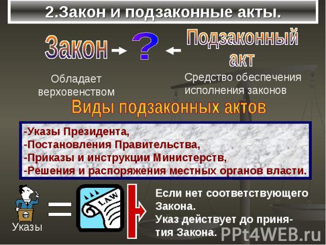 2.Закон и подзаконные акты.