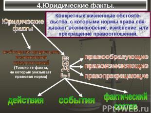 4.Юридические факты.