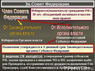 3в.Совет Федерации.
