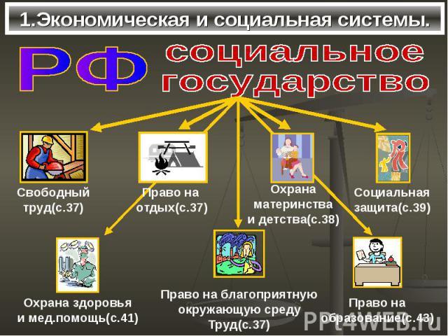 1.Экономическая и социальная системы.