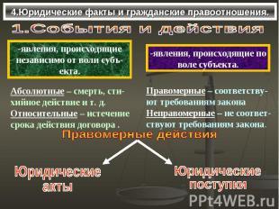 4.Юридические факты и гражданские правоотношения.