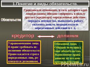 1.Понятие и виды обязательств.