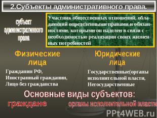 2.Субъекты административного права.