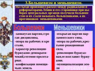 3.Большевизм и меньшевизм. На съезде произошел раскол между радикалами и реформа