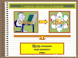 Стороны процесса познания