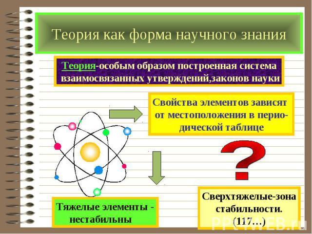 Теория как форма научного знания