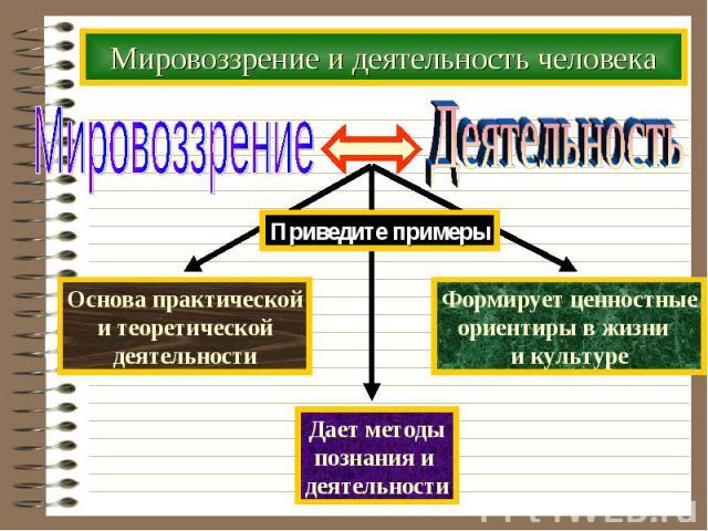 Мировоззрение и деятельность человека