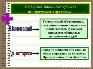 Народные массы,как субъект исторического процесса.