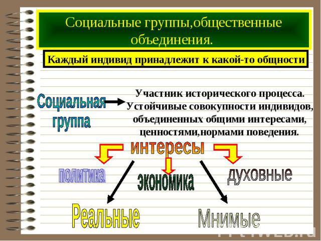 Социальные группы,общественные объединения.