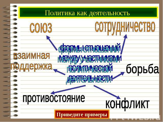 Политика как деятельность