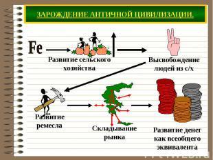 ЗАРОЖДЕНИЕ АНТИЧНОЙ ЦИВИЛИЗАЦИИ.