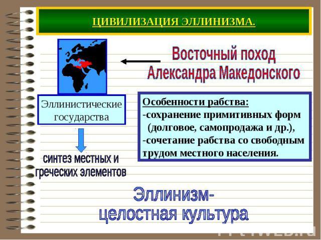 ЦИВИЛИЗАЦИЯ ЭЛЛИНИЗМА.