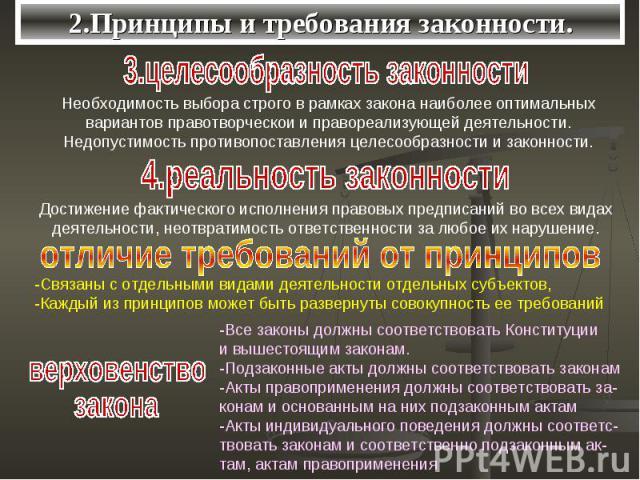 2.Принципы и требования законности.