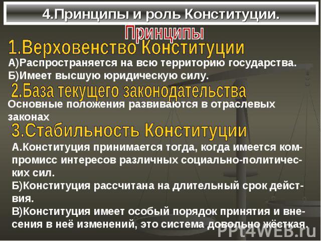 4.Принципы и роль Конституции.