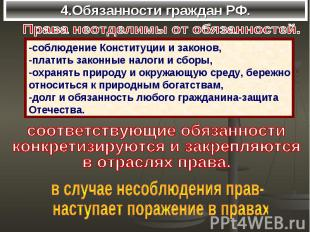 4.Обязанности граждан РФ.