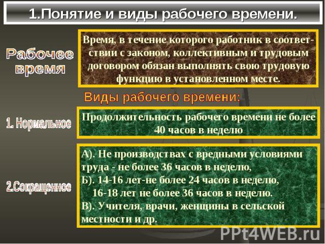 1.Понятие и виды рабочего времени.
